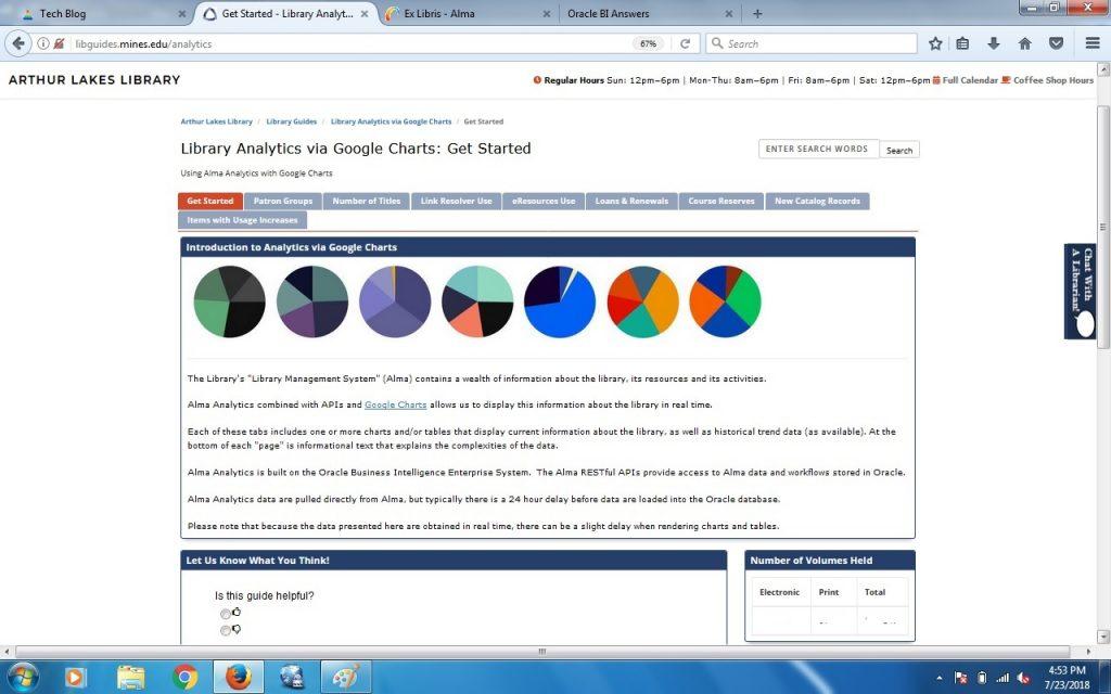 Library Analytics via Google Charts and Alma Analytics API