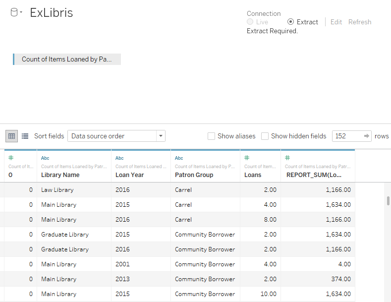Tableau Web Data Connector for Ex Libris Analytics - Ex